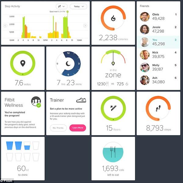 фитнес браслет, часы, фитнес треккер, Fitbit представила смарт-часы и новые фитнес-трекеры